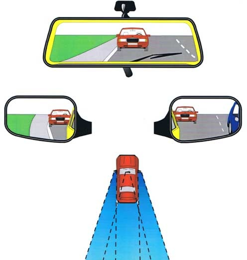 Mirrors Thinking Driver Tailgate Topics Amp Tips