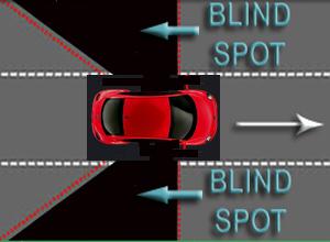 Tailgate Topics 21 Beware Of Blind Spots Thinking